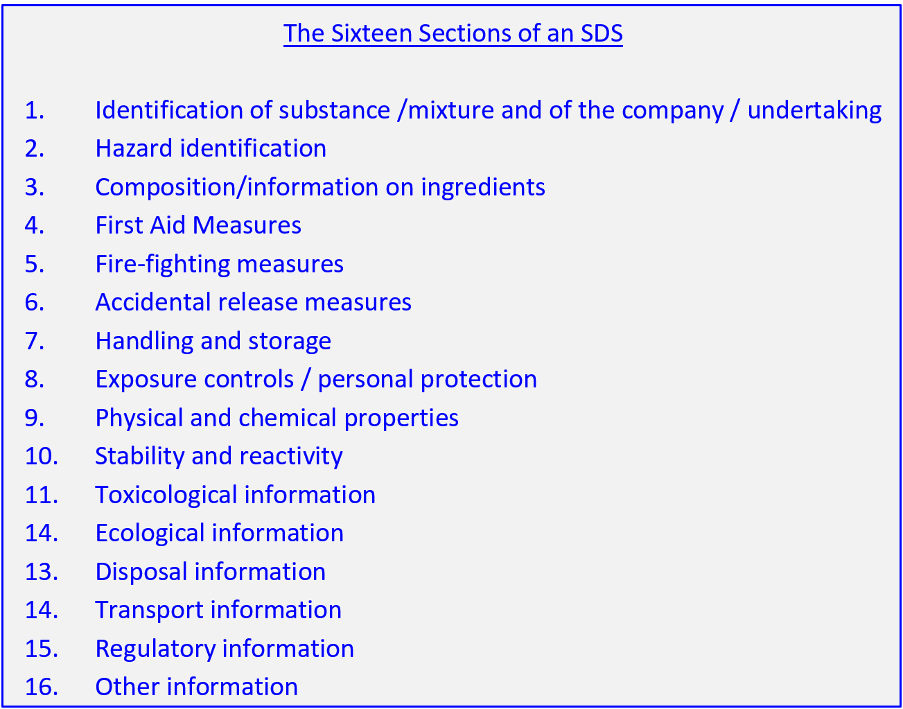 The Sixteen Sections of an SDS